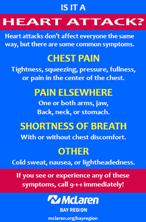 heart attack symptoms - chest pain and shortness of breath