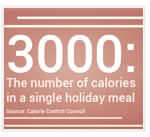 3000: The number of calories in a single holiday meal