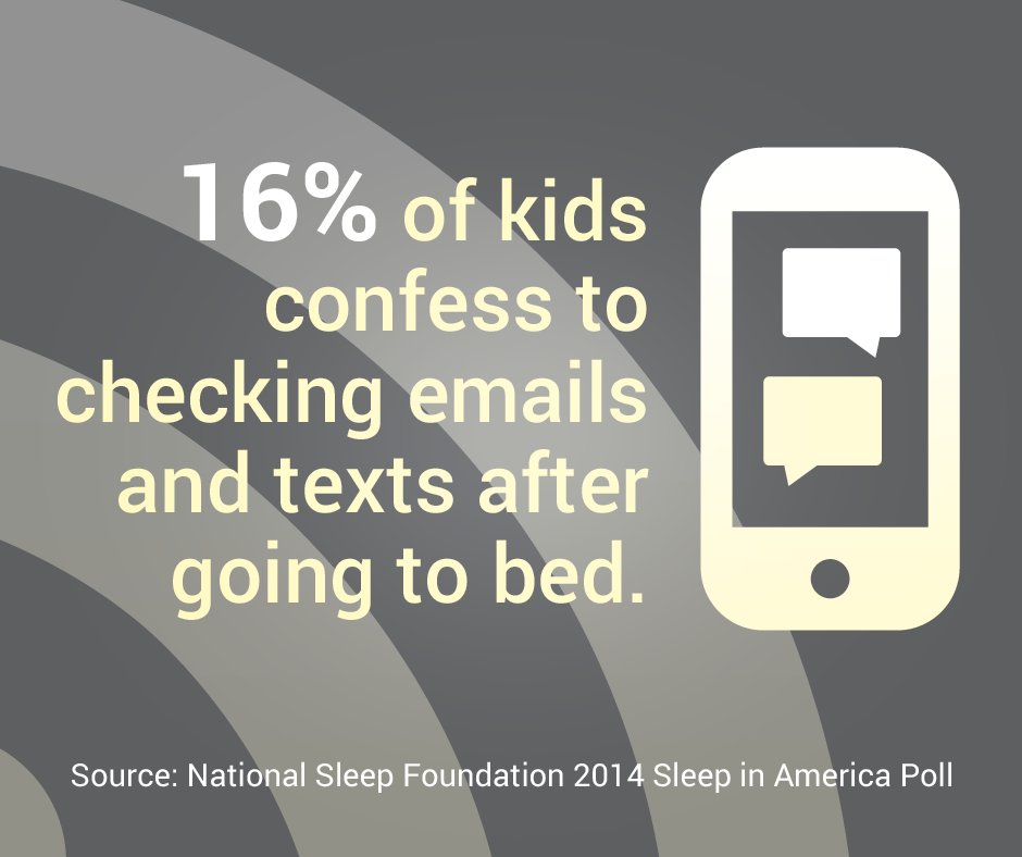 16% of kids confess to checking emails and texts after going to bed.